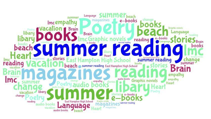 Summer reading word collage